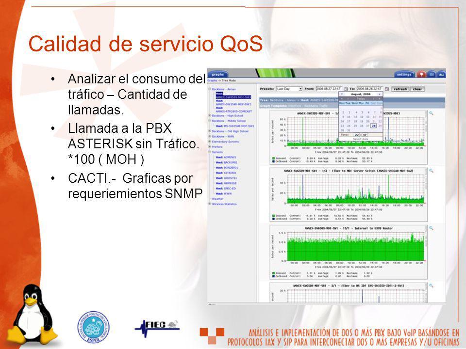 Analizar el consumo del tráfico – Cantidad de llamadas. Llamada a la PBX ASTERISK sin Tráfico. *100 ( MOH ) CACTI.- Graficas por requeriemientos SNMP