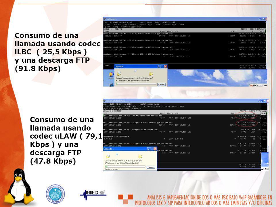 Consumo de una llamada usando codec iLBC ( 25,5 Kbps ) y una descarga FTP (91.8 Kbps) Consumo de una llamada usando codec uLAW ( 79,1 Kbps ) y una des