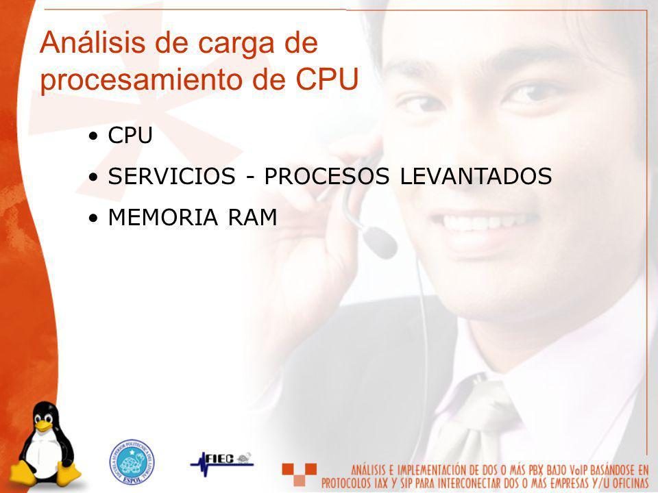 CPU SERVICIOS - PROCESOS LEVANTADOS MEMORIA RAM Análisis de carga de procesamiento de CPU