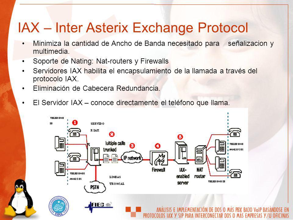 IAX – Inter Asterix Exchange Protocol Minimiza la cantidad de Ancho de Banda necesitado para señalizacion y multimedia. Soporte de Nating: Nat-routers