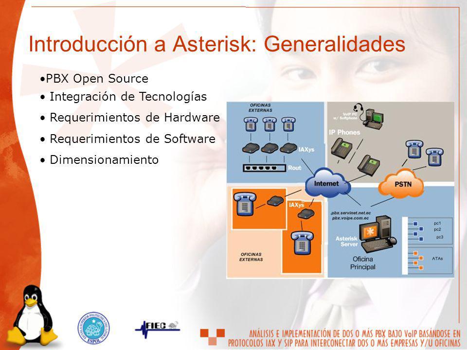Introducción a Asterisk: Generalidades PBX Open Source Integración de Tecnologías Requerimientos de Hardware Requerimientos de Software Dimensionamien