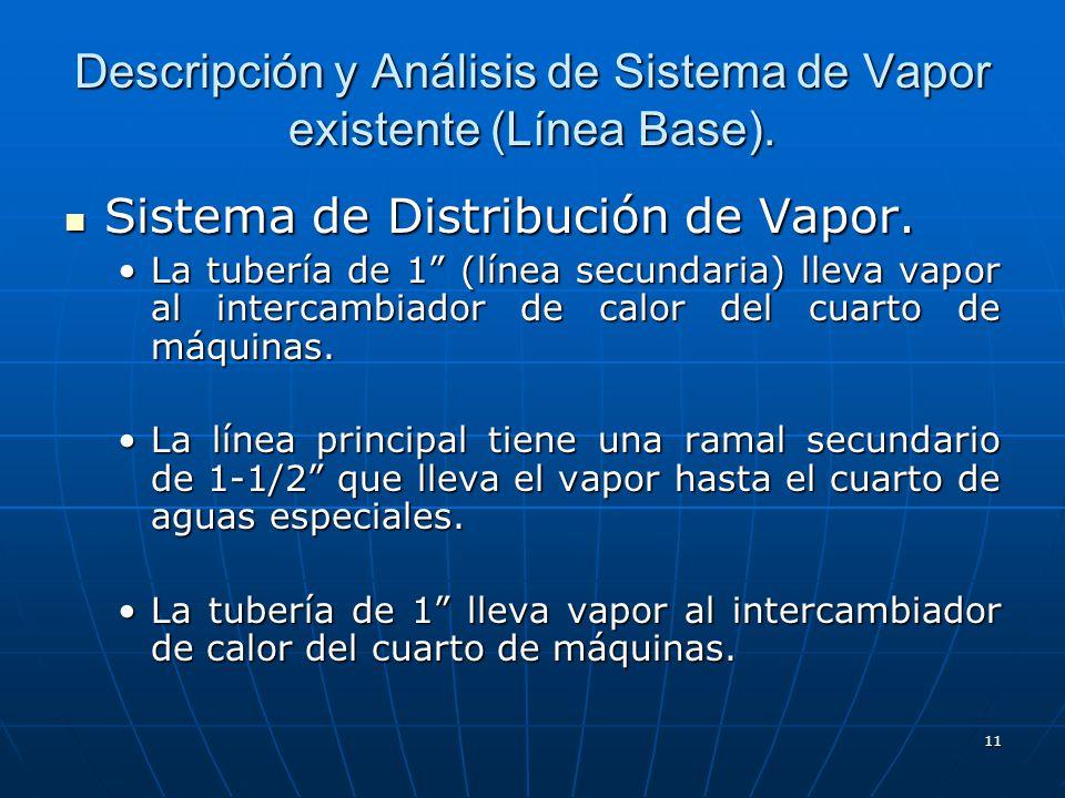 11 Descripción y Análisis de Sistema de Vapor existente (Línea Base). Sistema de Distribución de Vapor. Sistema de Distribución de Vapor. La tubería d
