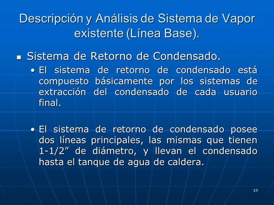 13 Descripción y Análisis de Sistema de Vapor existente (Línea Base). Sistema de Retorno de Condensado. Sistema de Retorno de Condensado. El sistema d