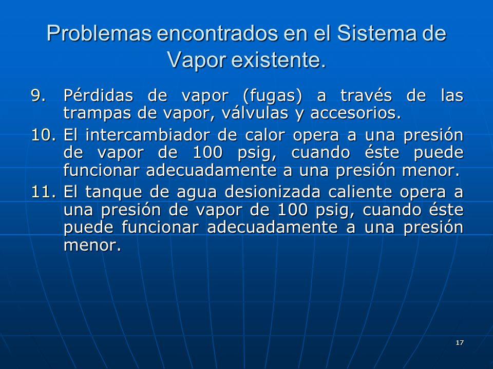 17 9.Pérdidas de vapor (fugas) a través de las trampas de vapor, válvulas y accesorios. 10.El intercambiador de calor opera a una presión de vapor de