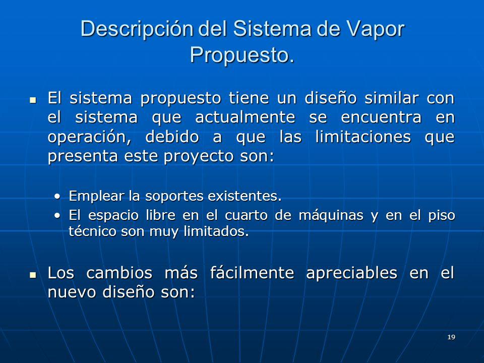 19 Descripción del Sistema de Vapor Propuesto. El sistema propuesto tiene un diseño similar con el sistema que actualmente se encuentra en operación,