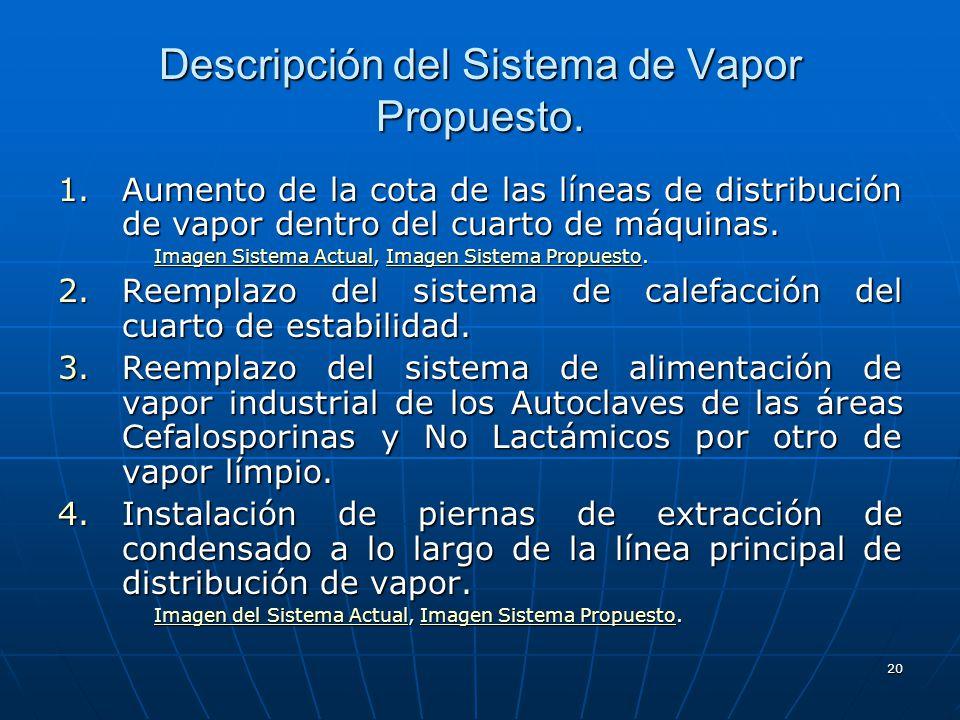 20 1.Aumento de la cota de las líneas de distribución de vapor dentro del cuarto de máquinas. Imagen Sistema ActualImagen Sistema Actual, Imagen Siste