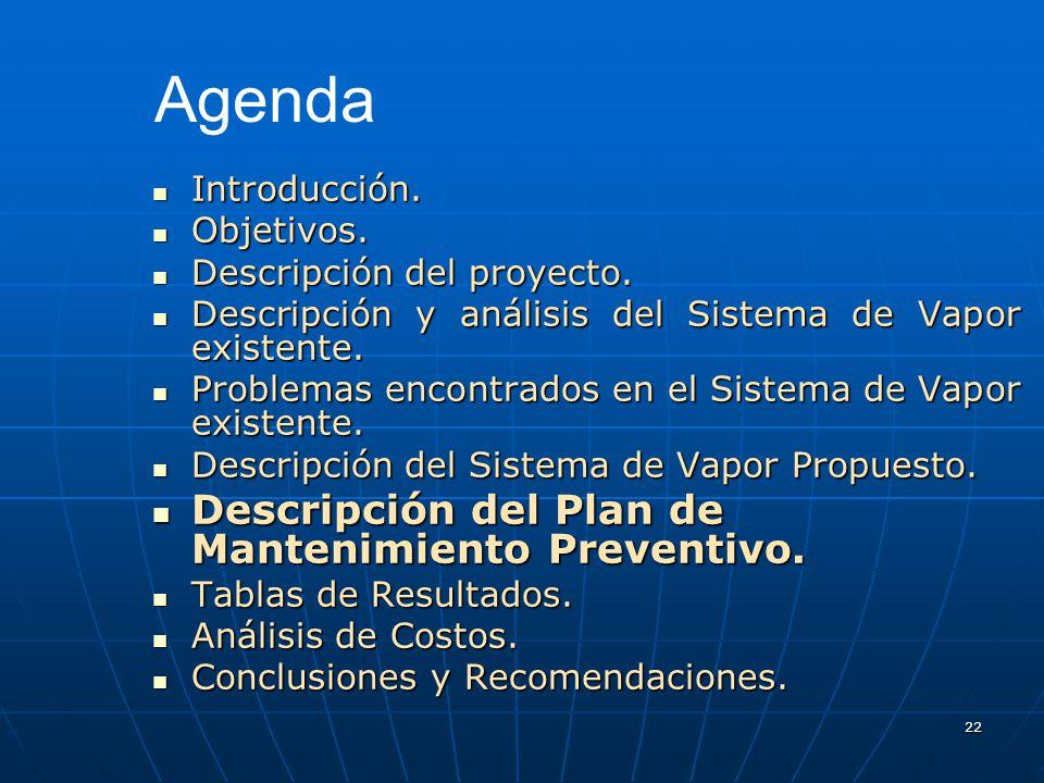 22 Introducción. Introducción. Objetivos. Objetivos. Descripción del proyecto. Descripción del proyecto. Descripción y análisis del Sistema de Vapor e