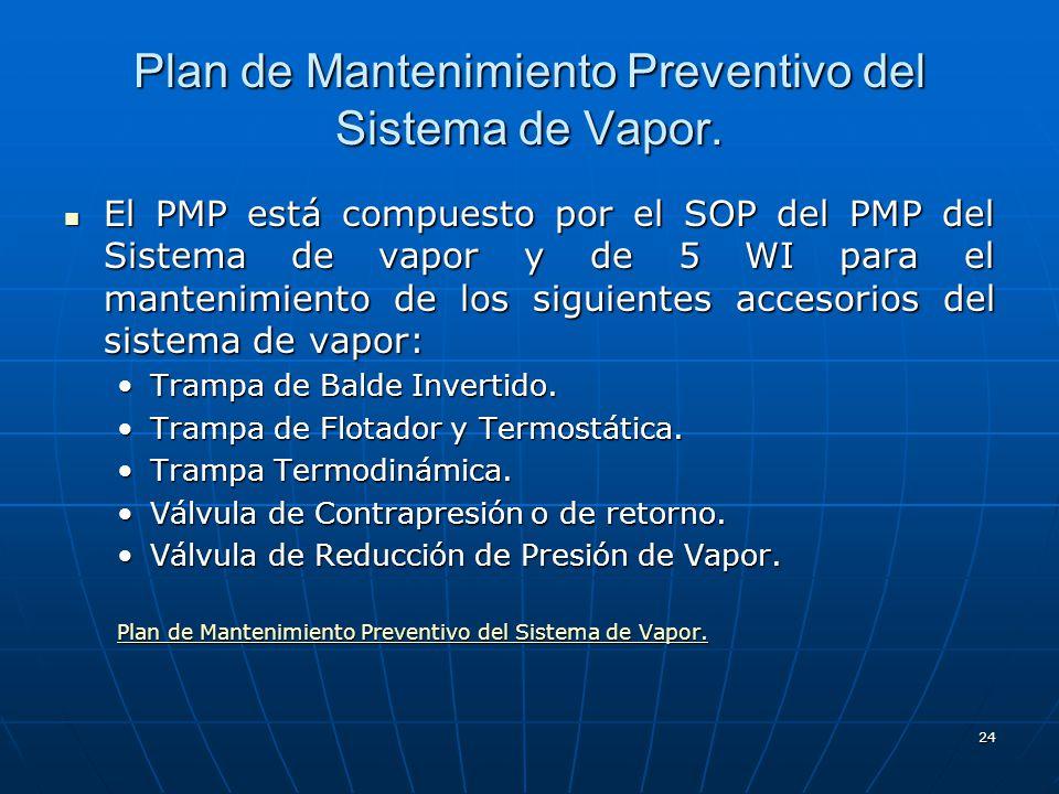 24 El PMP está compuesto por el SOP del PMP del Sistema de vapor y de 5 WI para el mantenimiento de los siguientes accesorios del sistema de vapor: El