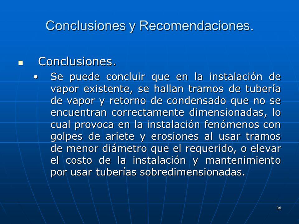 36 Conclusiones y Recomendaciones. Conclusiones. Conclusiones. Se puede concluir que en la instalación de vapor existente, se hallan tramos de tubería
