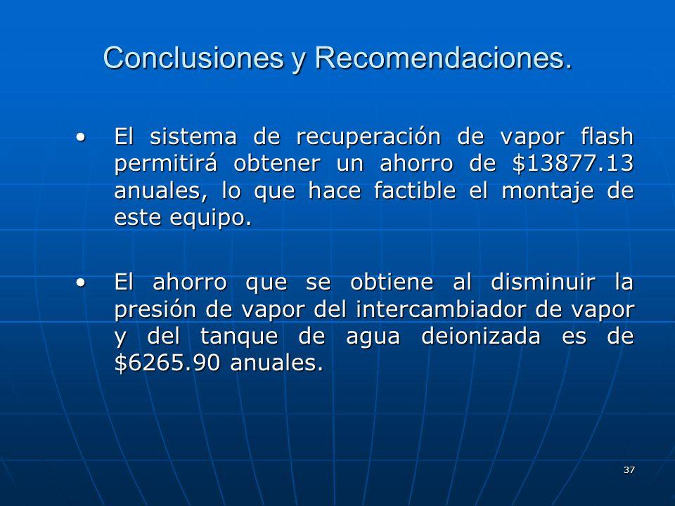 37 Conclusiones y Recomendaciones. El sistema de recuperación de vapor flash permitirá obtener un ahorro de $13877.13 anuales, lo que hace factible el