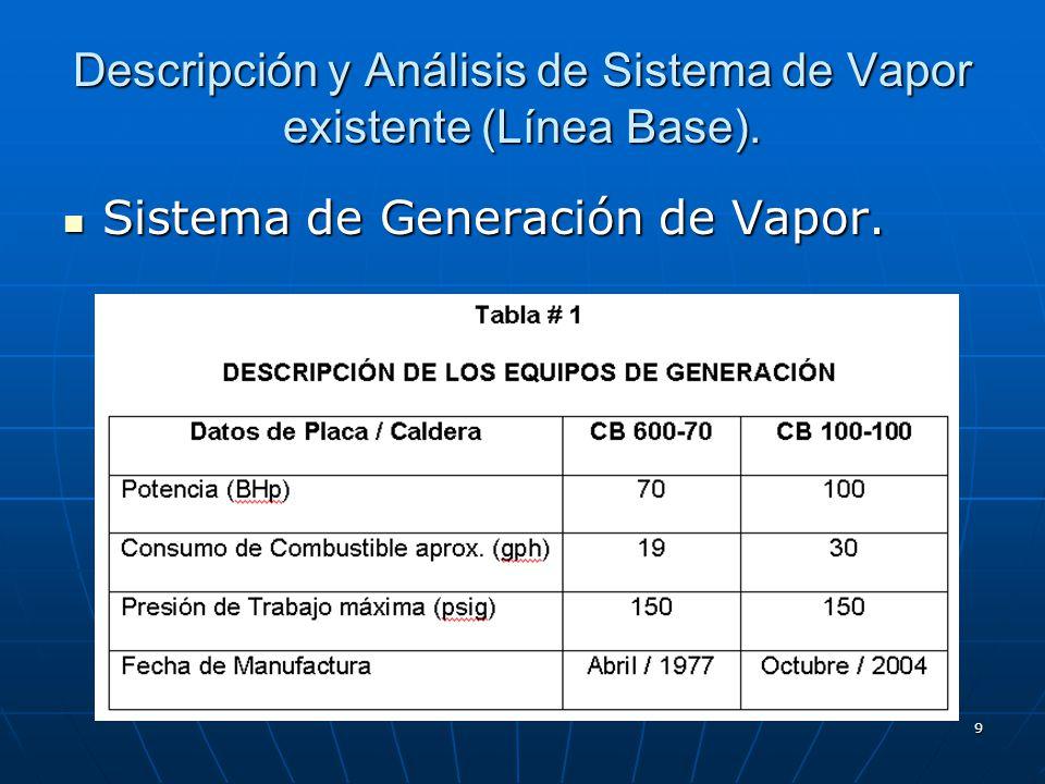 9 Descripción y Análisis de Sistema de Vapor existente (Línea Base). Sistema de Generación de Vapor. Sistema de Generación de Vapor.