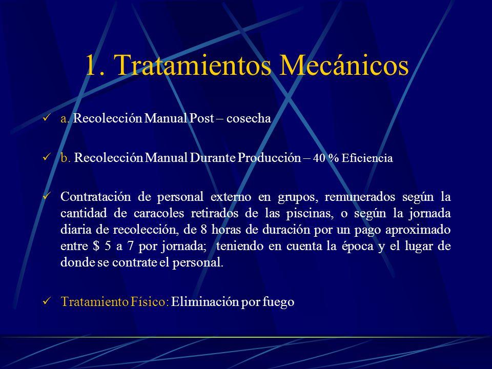 1.Tratamientos Mecánicos a. Recolección Manual Post – cosecha b.