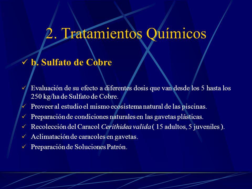 b. Sulfato de Cobre Evaluación de su efecto a diferentes dosis que van desde los 5 hasta los 250 kg/ha de Sulfato de Cobre. Proveer al estudio el mism