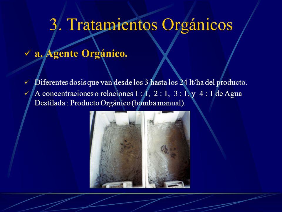 3.Tratamientos Orgánicos Pruebas rápidas.