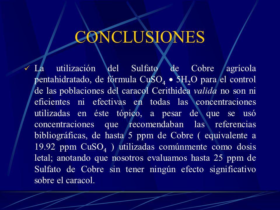 La utilización del Sulfato de Cobre agrícola pentahidratado, de fórmula CuSO 4 5H 2 O para el control de las poblaciones del caracol Cerithidea valida no son ni eficientes ni efectivas en todas las concentraciones utilizadas en éste tópico, a pesar de que se usó concentraciones que recomendaban las referencias bibliográficas, de hasta 5 ppm de Cobre ( equivalente a 19.92 ppm CuSO 4 ) utilizadas comúnmente como dosis letal; anotando que nosotros evaluamos hasta 25 ppm de Sulfato de Cobre sin tener ningún efecto significativo sobre el caracol.