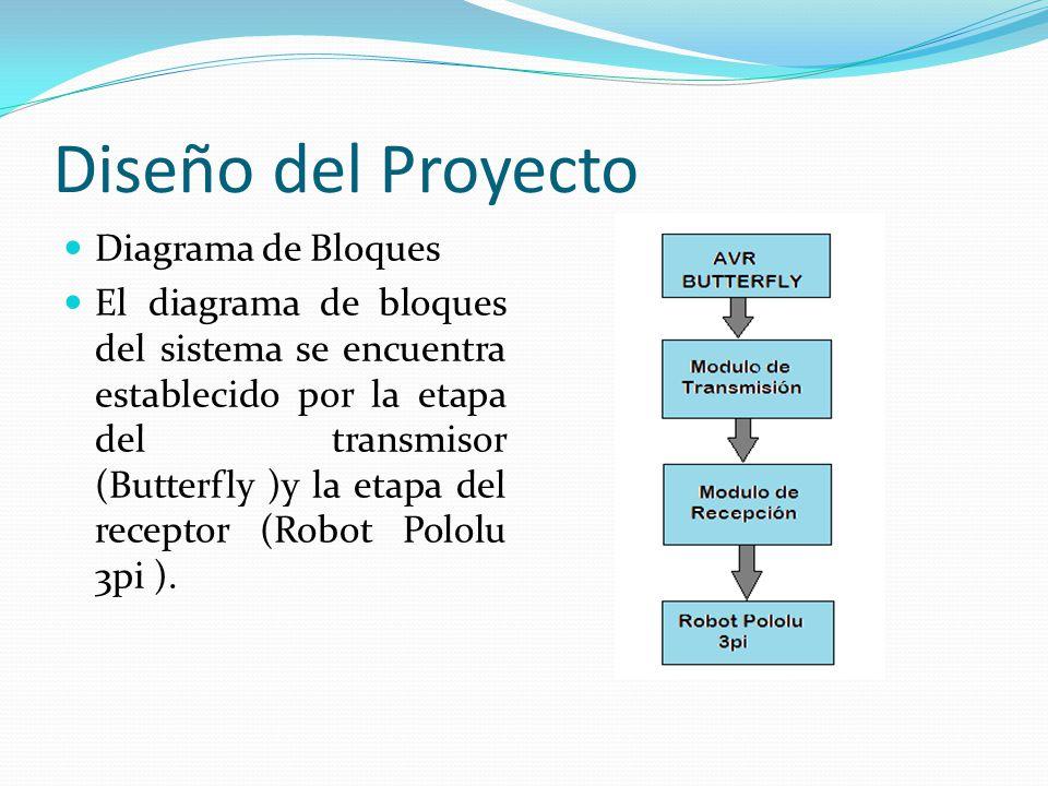 Diseño del Proyecto Diagrama de Bloques El diagrama de bloques del sistema se encuentra establecido por la etapa del transmisor (Butterfly )y la etapa del receptor (Robot Pololu 3pi ).