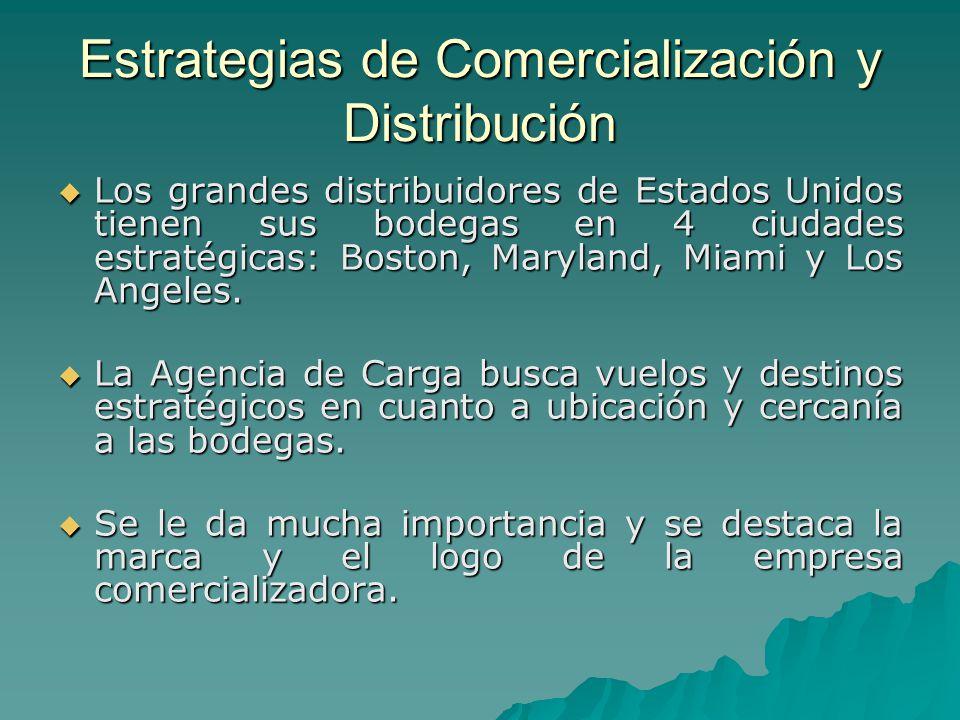 Estrategias de Comercialización y Distribución Los grandes distribuidores de Estados Unidos tienen sus bodegas en 4 ciudades estratégicas: Boston, Mar