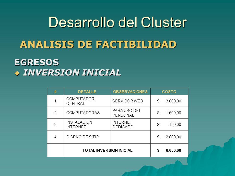 Desarrollo del Cluster EGRESOS INVERSION INICIAL INVERSION INICIAL ANALISIS DE FACTIBILIDAD #DETALLEOBSERVACIONESCOSTO 1 COMPUTADOR CENTRAL SERVIDOR W