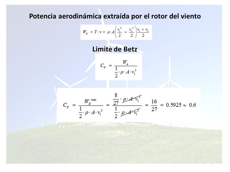 La energía del viento Origen de los vientos