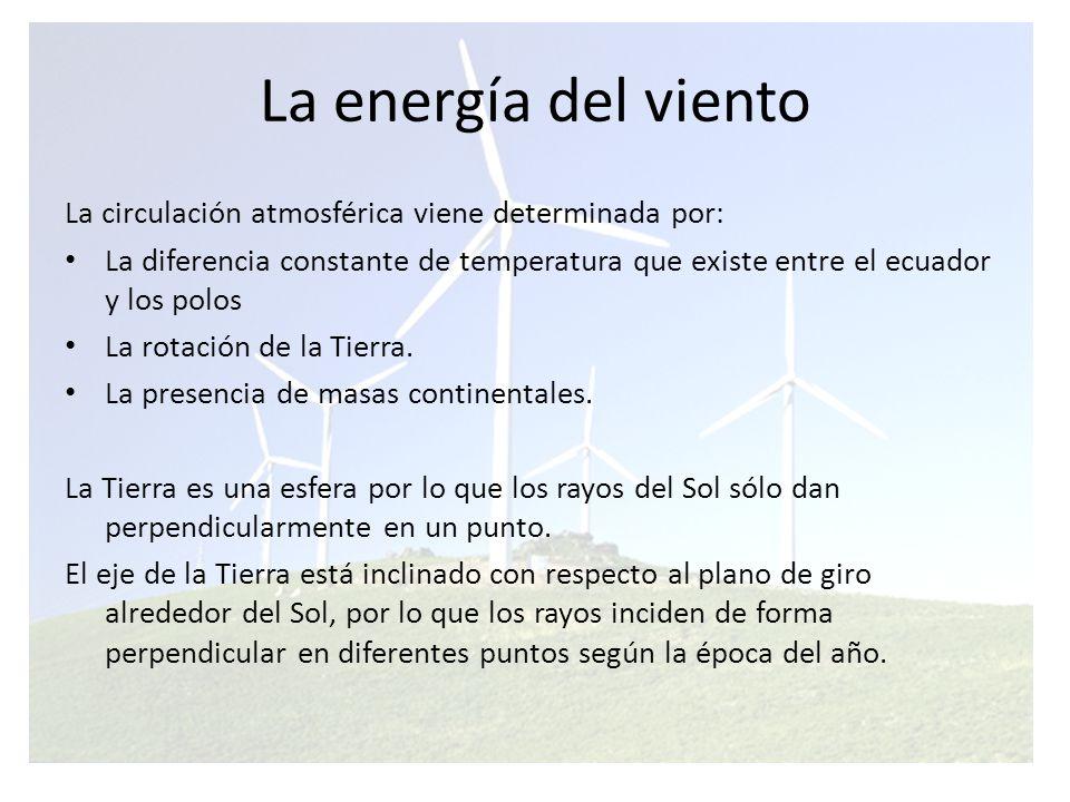 La energía del viento Incidencia de los rayos solares en la superficie terrestre: A) 21 de junio,B) 23 de septiembre, C) 23 de diciembre.