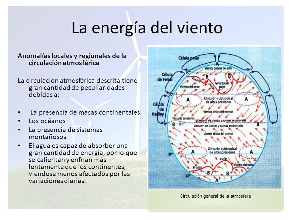 La energía del viento Vientos locales (Foehn)Brisa de Mar y Tierra