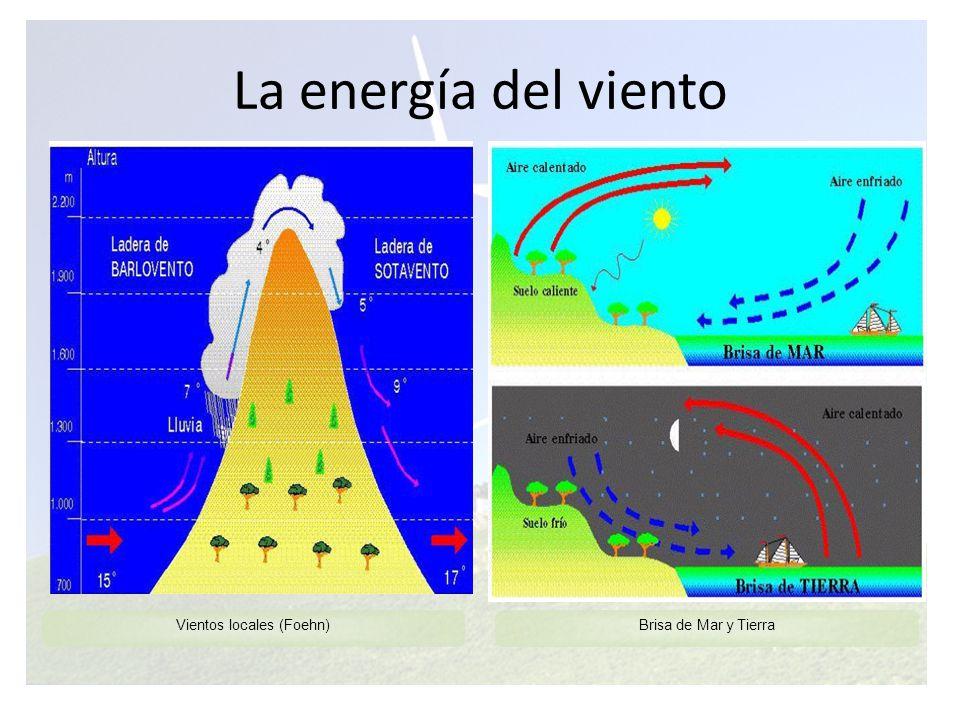 Medición del recurso Los aparatos utilizados para medir el viento son el anemómetro y la veleta, siendo el primero el que mide la velocidad y el segundo la dirección de donde sopla el viento.