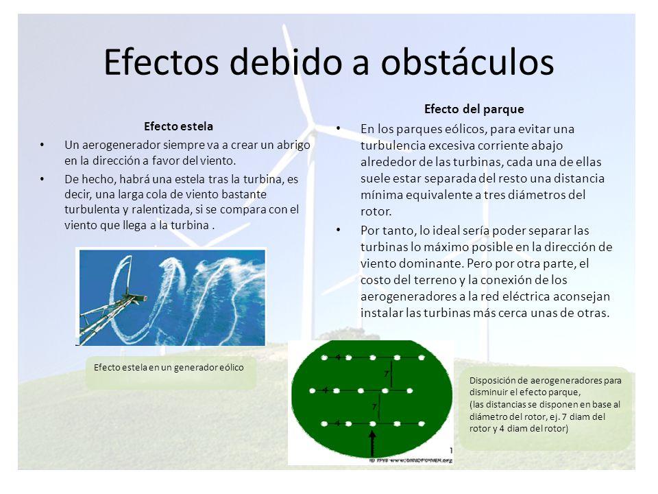 Efectos Aceleradores Efecto tunel Efecto Colina