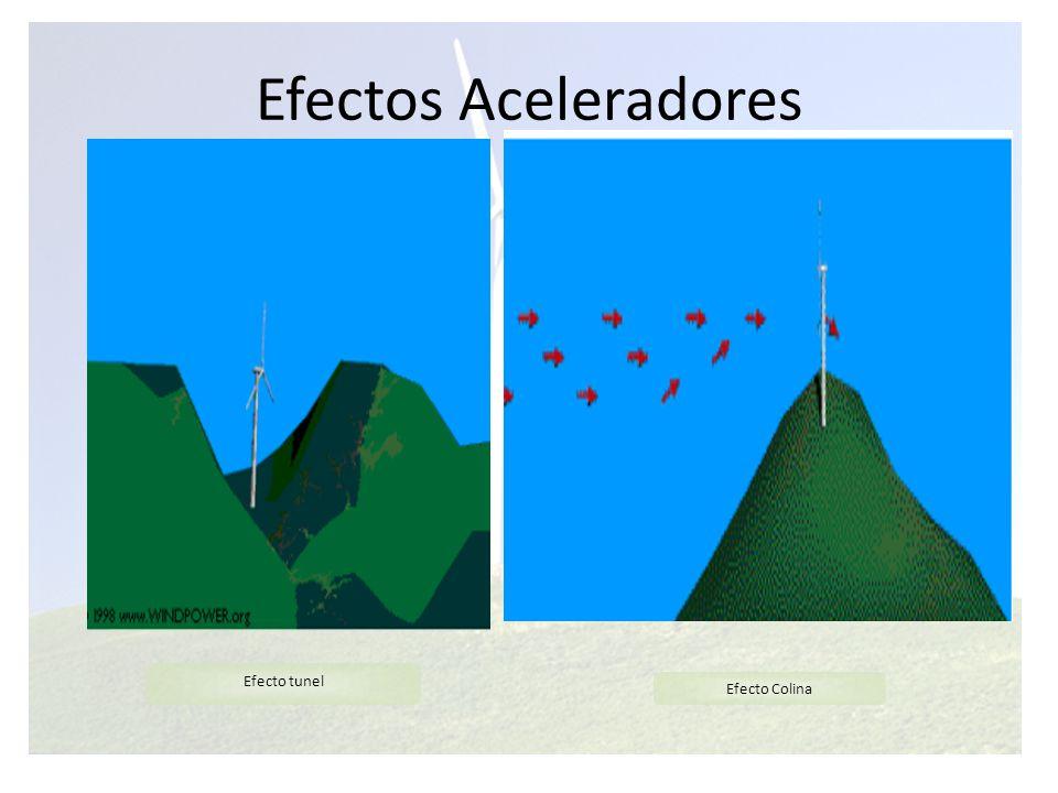 La energía del viento Modelación matemática