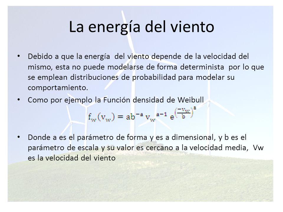 La energía del viento Dos distribuciones de Weibull: (-) factor de forma a=1.94, factor de escala b=0.98 m/s.