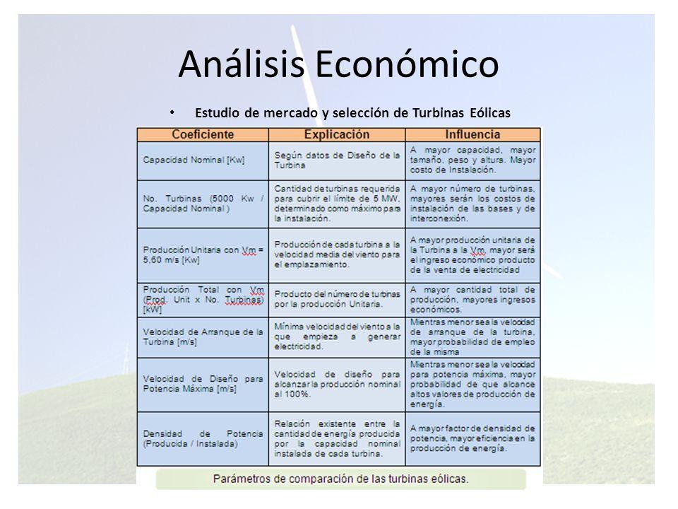 Análisis Económico Análisis financiero y vida útil del proyecto Eólica San Cristóbal 2.4 Mw