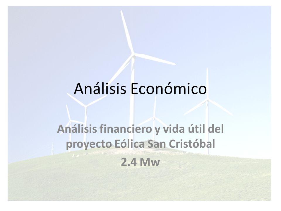Eólica San Cristóbal 2.4Mw