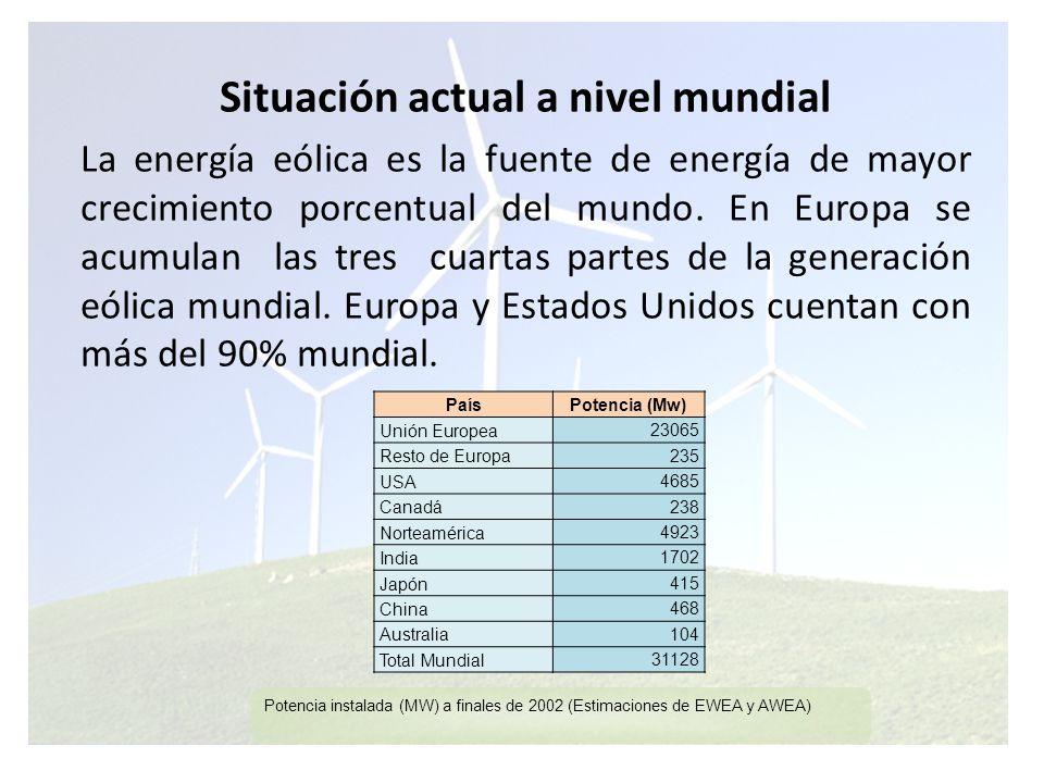 Situación actual en el Ecuador En lo que respecta a generación eólica, el Ecuador cuenta desde el primero de octubre del año 2008 con el primer proyecto eólico.