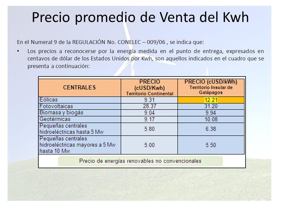 Ingresos Anuales Venta de energía producida Los ingresos anuales obtenidos por la venta de la energía producida por el parque eólico será el resultado de multiplicar su producción anual por el precio promedio de venta del Kwh.
