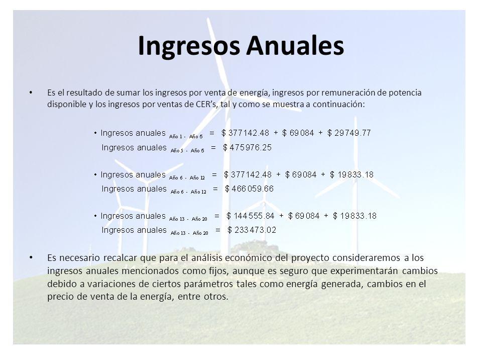 Egresos Anuales Debido a las condiciones geográficas de las que se encuentra rodeado el parque eólico San Cristóbal, los costos tanto de operación y mantenimiento como los de gasto de personal, impuestos, etc.