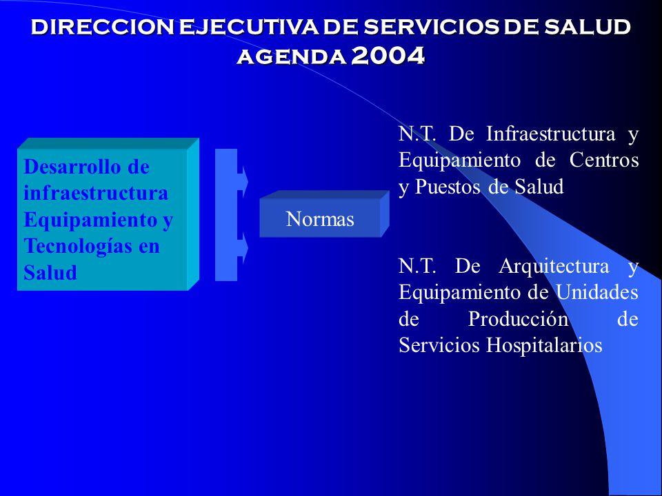 DIRECCION EJECUTIVA DE SERVICIOS DE SALUD agenda 2004 Desarrollo de infraestructura Equipamiento y Tecnologías en Salud Normas N.T.