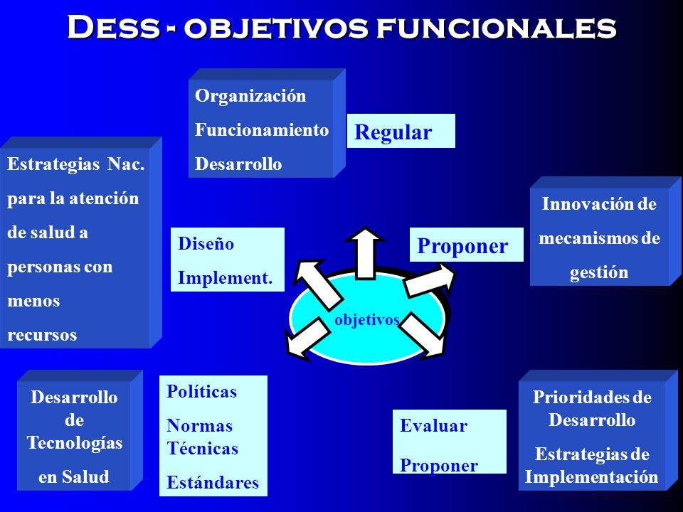 Dess - objetivos funcionales objetivos Regular Organización Funcionamiento Desarrollo Proponer Innovación de mecanismos de gestión Políticas Normas Técnicas Estándares Desarrollo de Tecnologías en Salud Evaluar Proponer Prioridades de Desarrollo Estrategias de Implementación Diseño Implement.