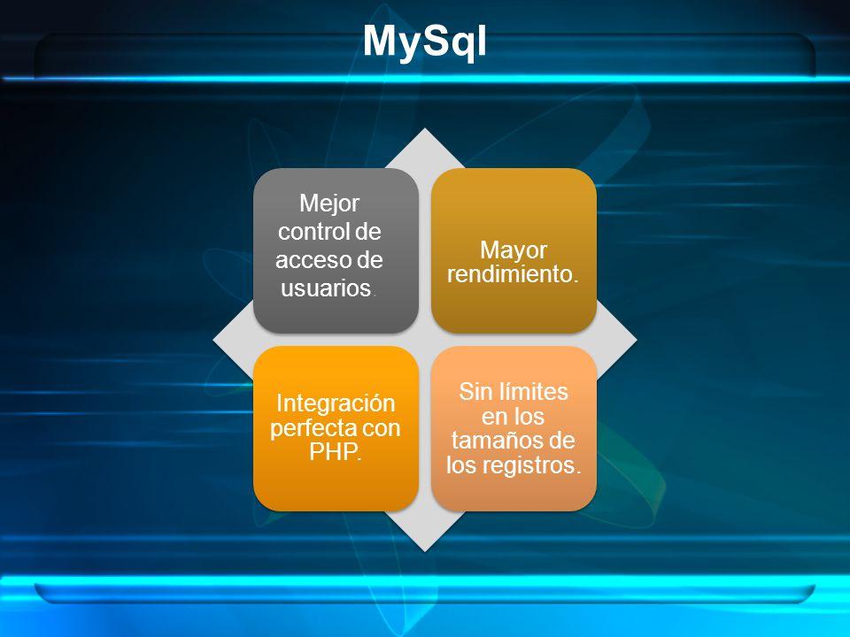 MySql Mayor rendimiento. Integración perfecta con PHP. Sin límites en los tamaños de los registros. Mejor control de acceso de usuarios.