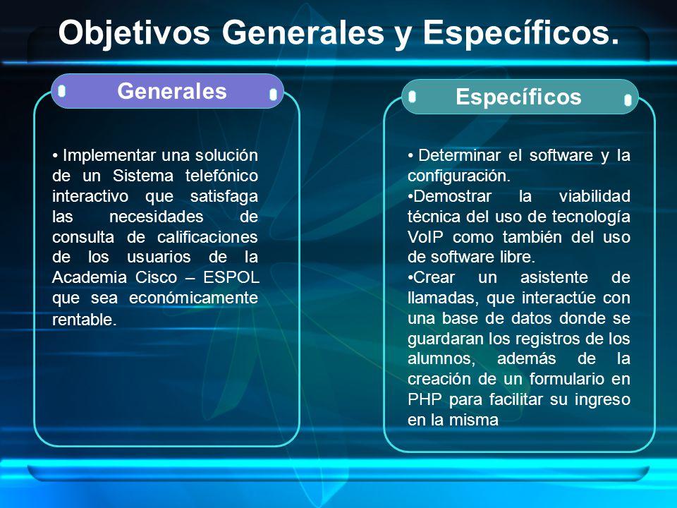 Objetivos Generales y Específicos. Generales Específicos Implementar una solución de un Sistema telefónico interactivo que satisfaga las necesidades d