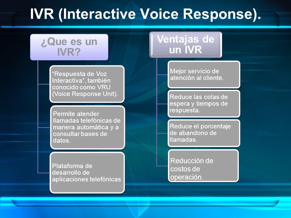 IVR (Interactive Voice Response). ¿Que es un IVR? Respuesta de Voz Interactiva, también conocido como VRU (Voice Response Unit). Permite atender llama