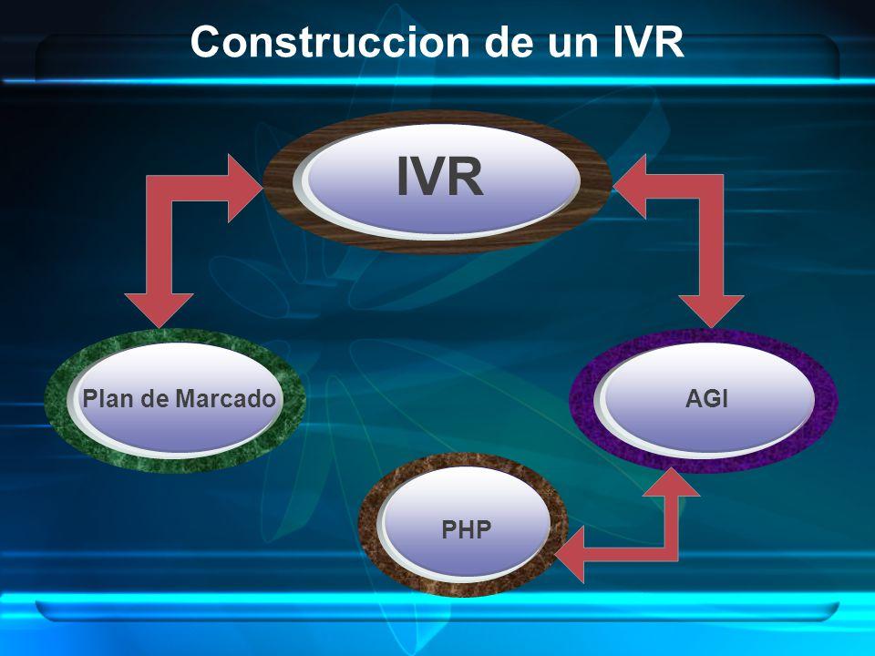 Construccion de un IVR IVR Plan de Marcado AGI PHP