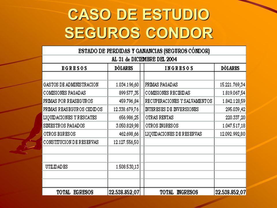 CASO DE ESTUDIO SEGUROS CONDOR