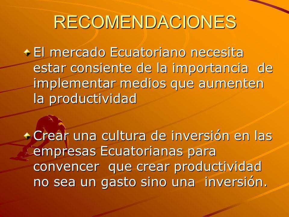 RECOMENDACIONES El mercado Ecuatoriano necesita estar consiente de la importancia de implementar medios que aumenten la productividad Crear una cultur