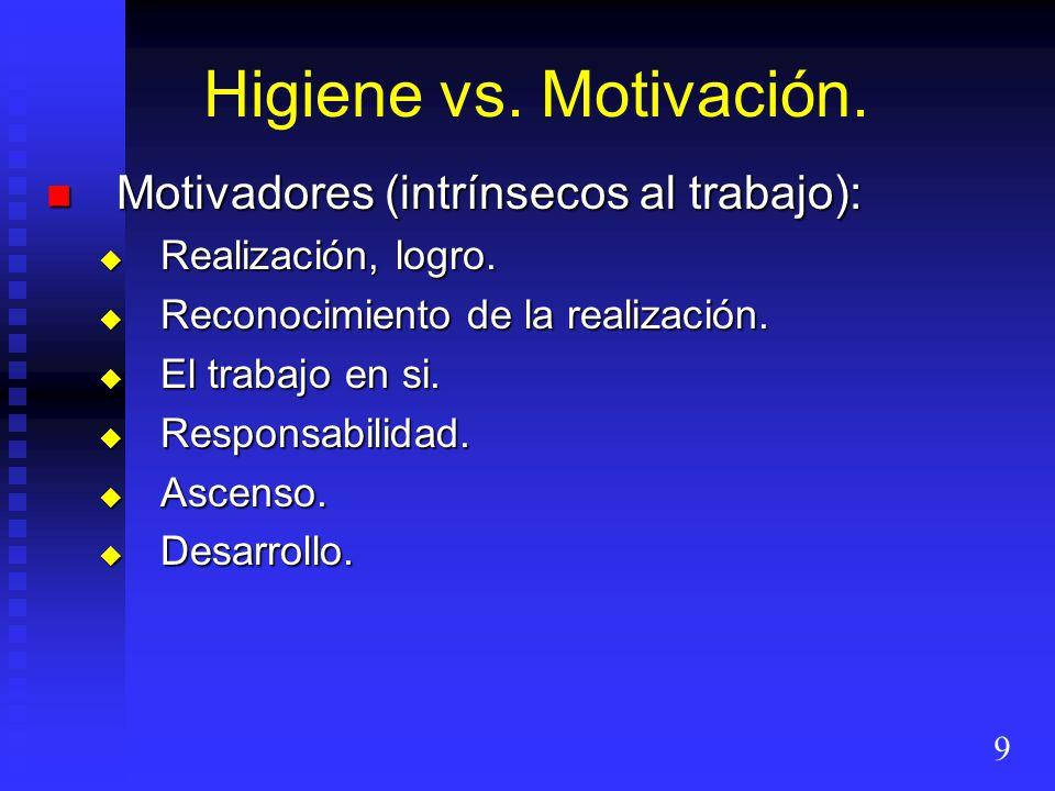 Higiene vs. Motivación. Motivadores (intrínsecos al trabajo): Motivadores (intrínsecos al trabajo): Realización, logro. Realización, logro. Reconocimi