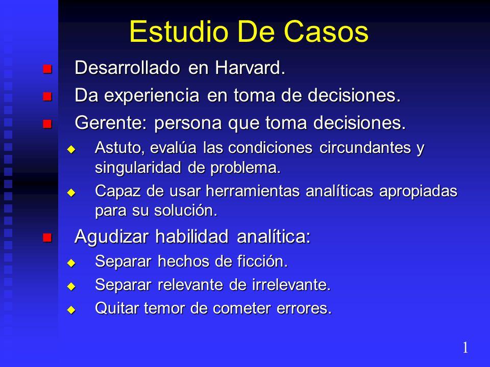 Estudio De Casos Desarrollado en Harvard. Desarrollado en Harvard. Da experiencia en toma de decisiones. Da experiencia en toma de decisiones. Gerente