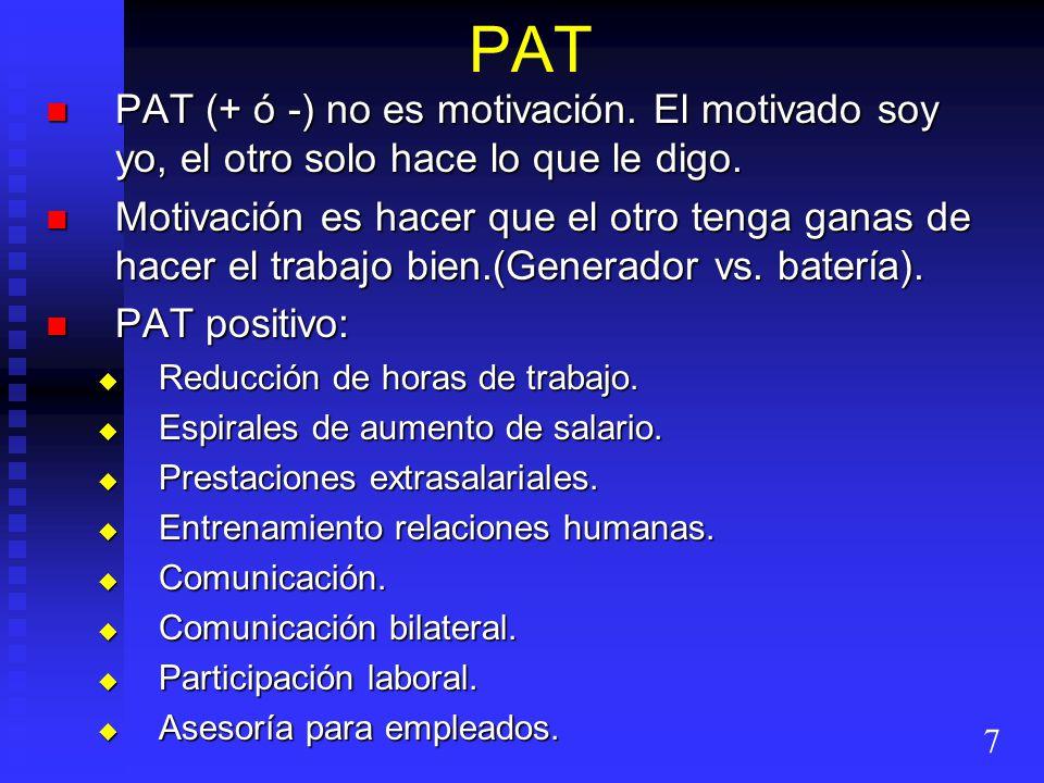 PAT PAT (+ ó -) no es motivación. El motivado soy yo, el otro solo hace lo que le digo. PAT (+ ó -) no es motivación. El motivado soy yo, el otro solo