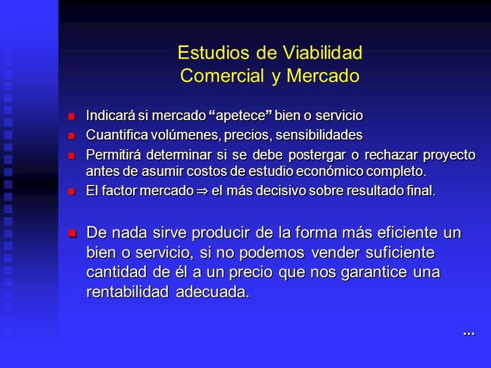 Estudios de Viabilidad Comercial y Mercado Indicará si mercado apetece bien o servicio Indicará si mercado apetece bien o servicio Cuantifica volúmene