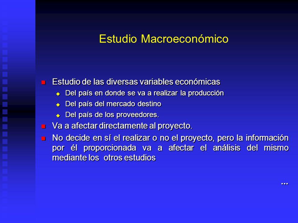 Estudio Macroeconómico Estudio de las diversas variables económicas Estudio de las diversas variables económicas Del país en donde se va a realizar la