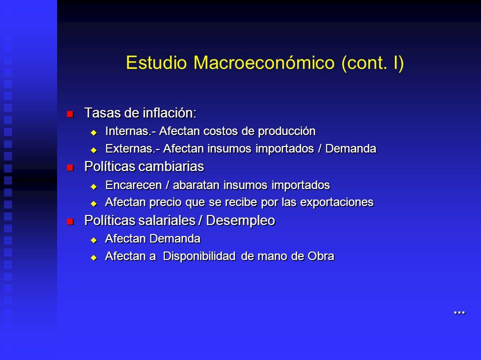 Estudio Macroeconómico (cont. I) Tasas de inflación: Tasas de inflación: Internas.- Afectan costos de producción Internas.- Afectan costos de producci