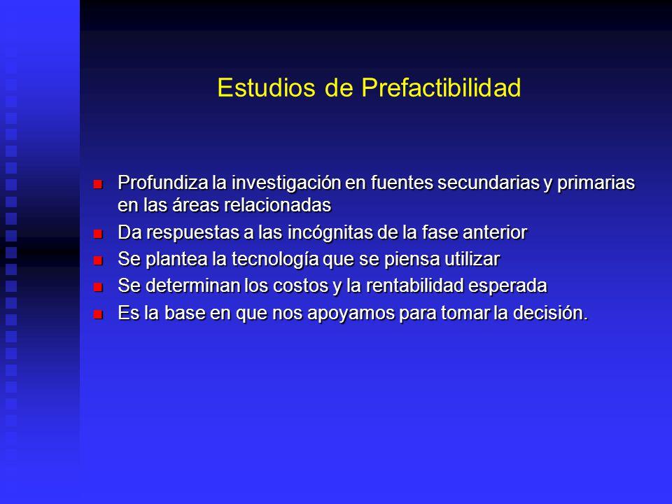 Estudios de Prefactibilidad Profundiza la investigación en fuentes secundarias y primarias en las áreas relacionadas Profundiza la investigación en fu
