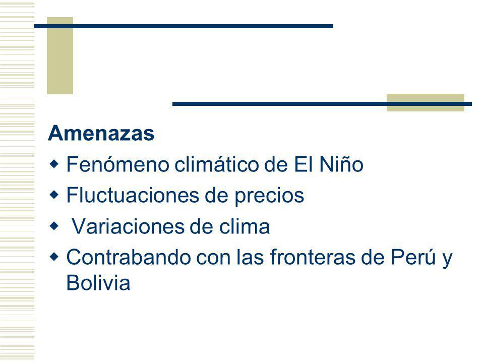 Amenazas Fenómeno climático de El Niño Fluctuaciones de precios Variaciones de clima Contrabando con las fronteras de Perú y Bolivia